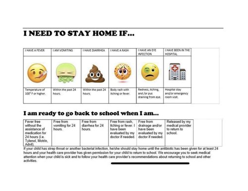 When to stay home guide